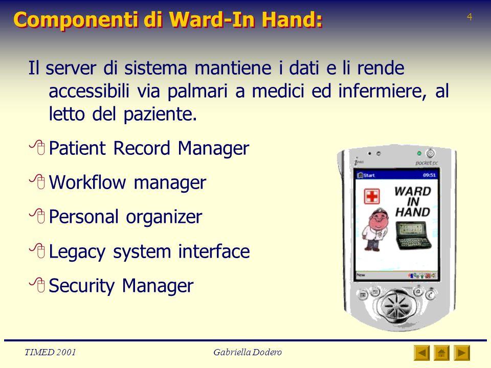 Componenti di Ward-In Hand: