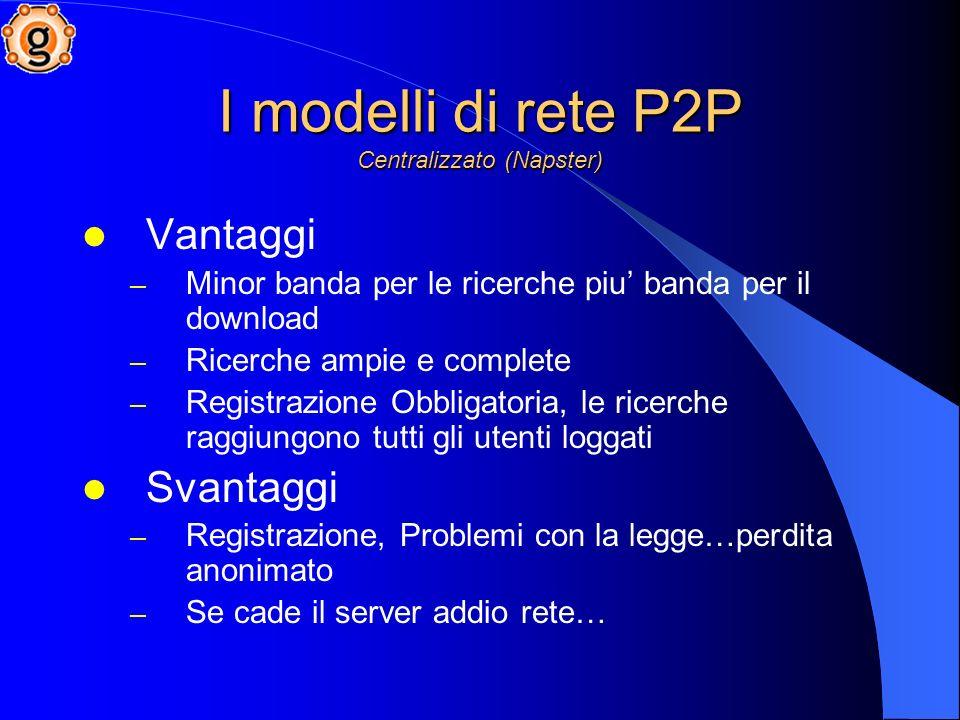 I modelli di rete P2P Centralizzato (Napster)