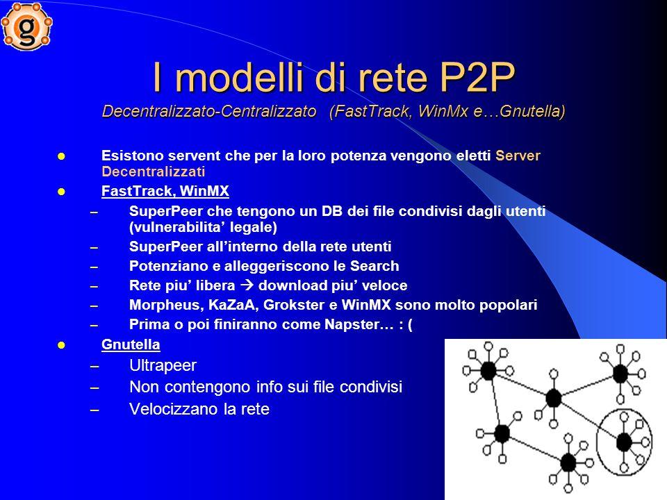 I modelli di rete P2P Decentralizzato-Centralizzato (FastTrack, WinMx e…Gnutella)