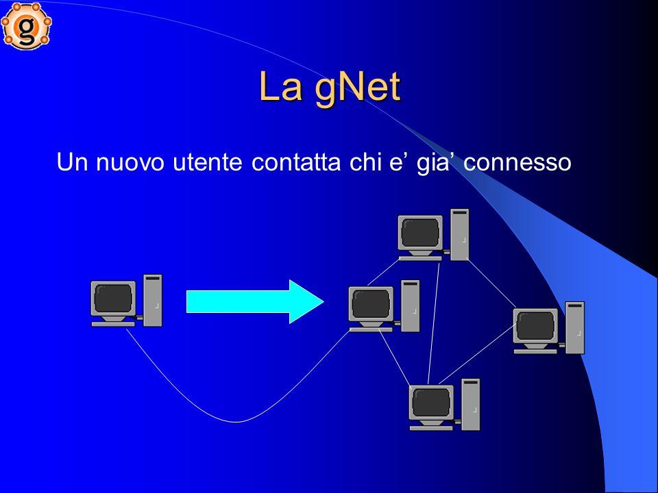 La gNet Un nuovo utente contatta chi e' gia' connesso