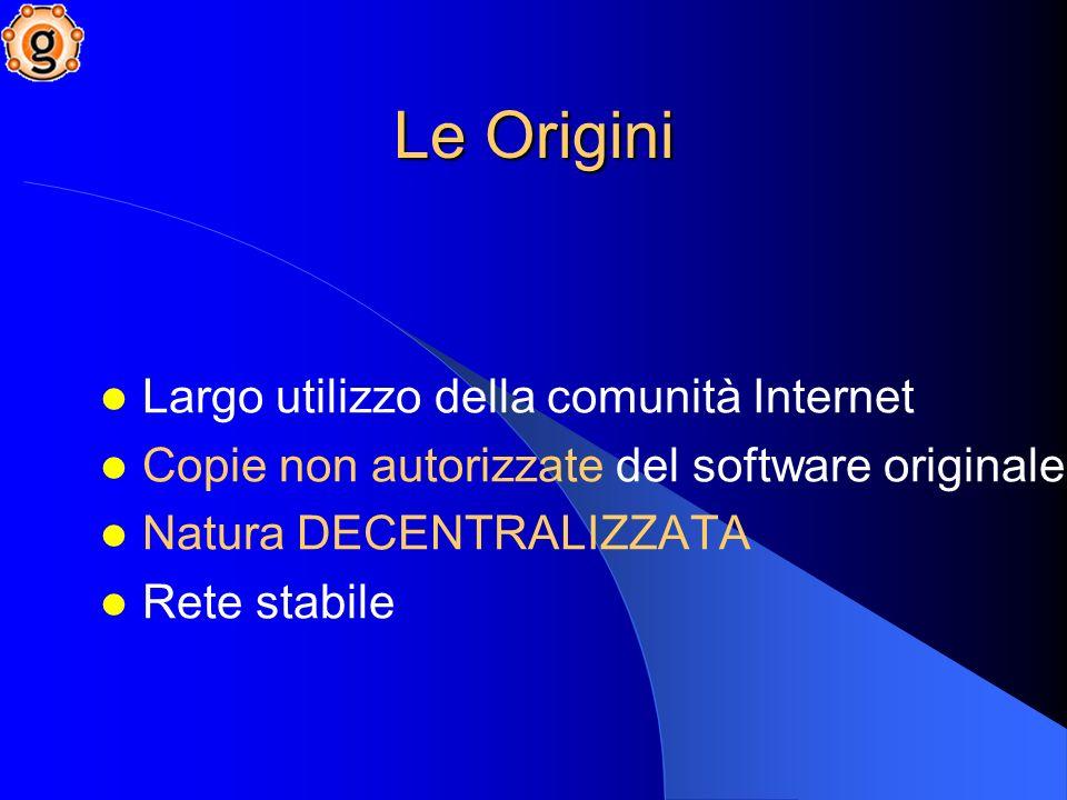 Le Origini Largo utilizzo della comunità Internet