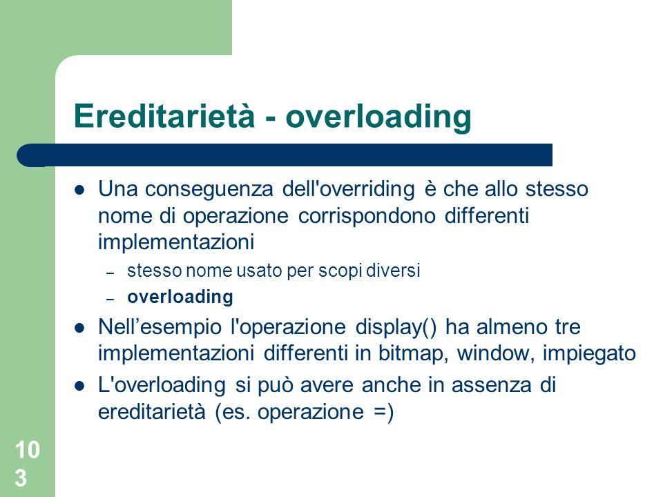Ereditarietà - overloading