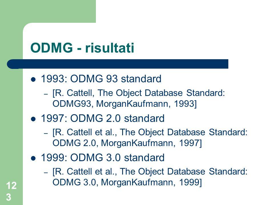 ODMG - risultati 1993: ODMG 93 standard 1997: ODMG 2.0 standard