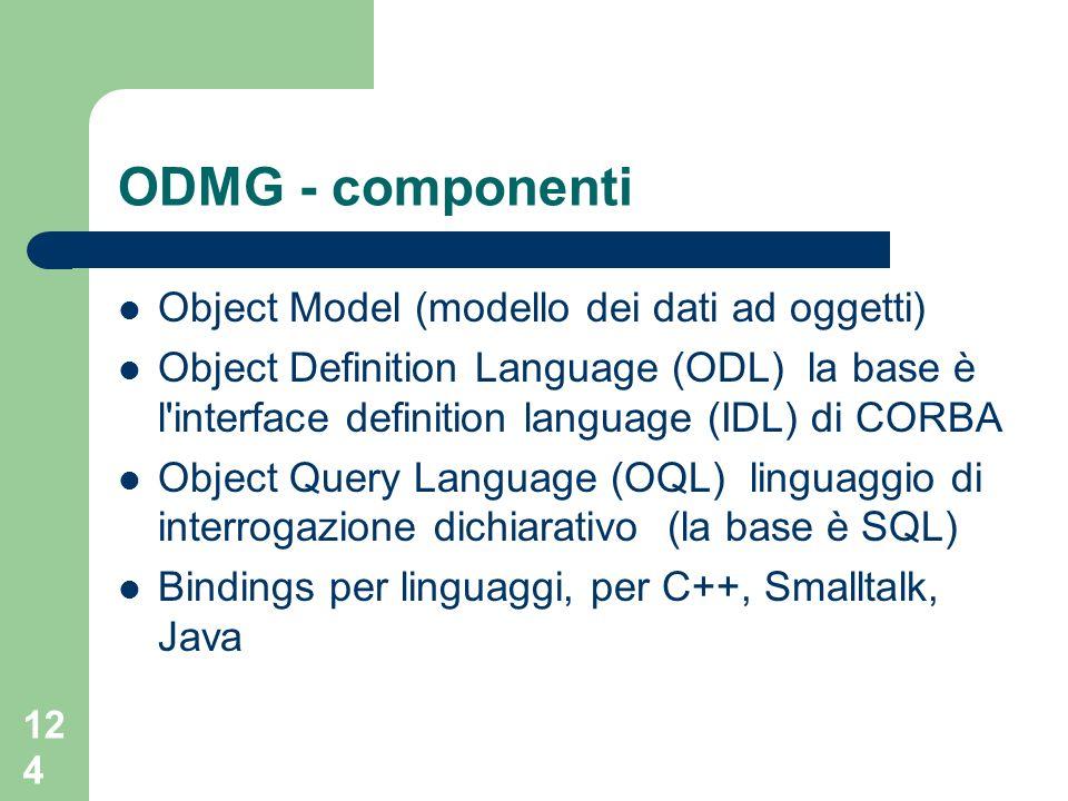 ODMG - componenti Object Model (modello dei dati ad oggetti)