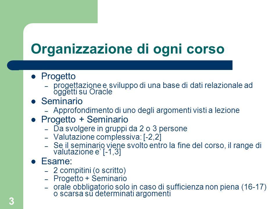 Organizzazione di ogni corso