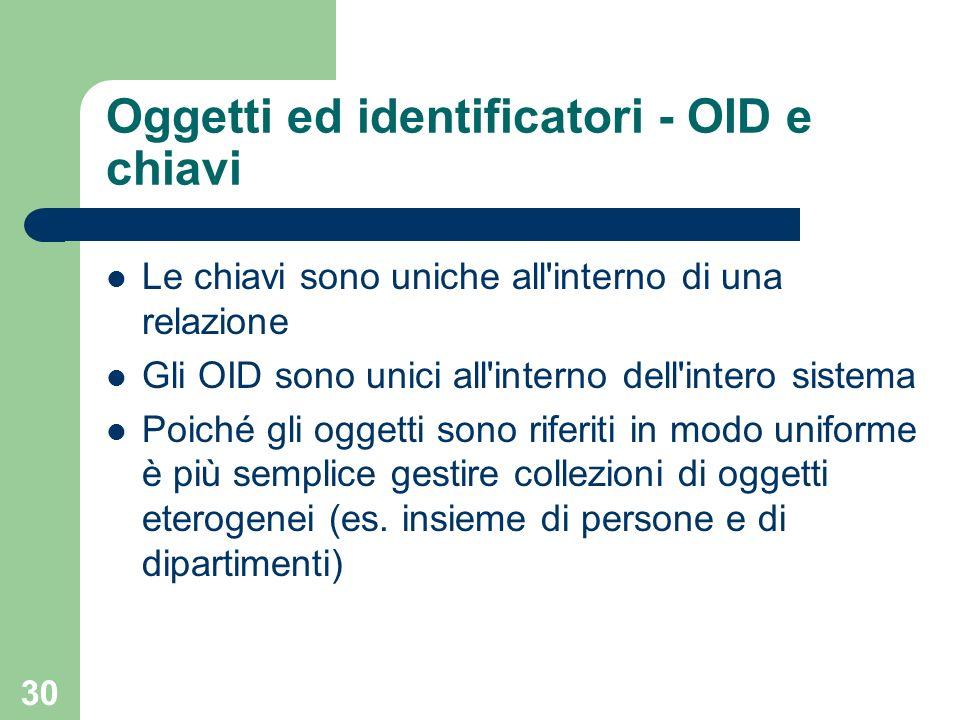 Oggetti ed identificatori - OID e chiavi