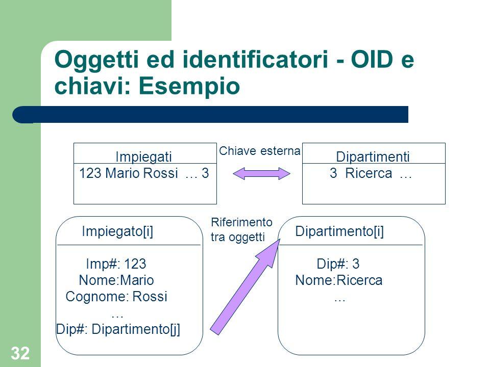 Oggetti ed identificatori - OID e chiavi: Esempio