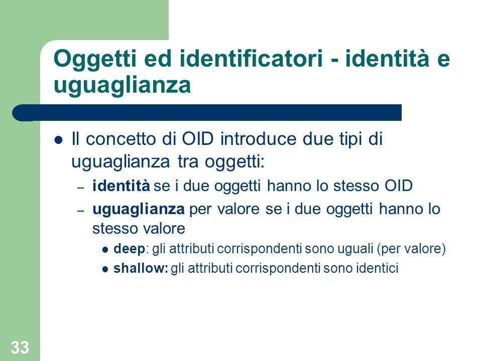 Oggetti ed identificatori - identità e uguaglianza