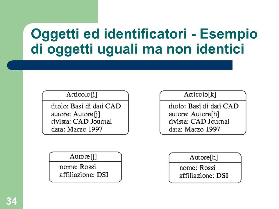 Oggetti ed identificatori - Esempio di oggetti uguali ma non identici