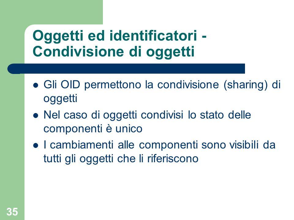 Oggetti ed identificatori - Condivisione di oggetti