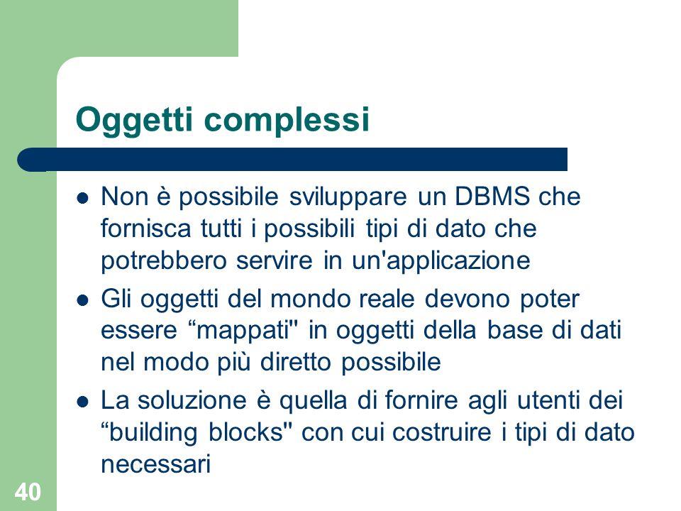 Oggetti complessi Non è possibile sviluppare un DBMS che fornisca tutti i possibili tipi di dato che potrebbero servire in un applicazione.