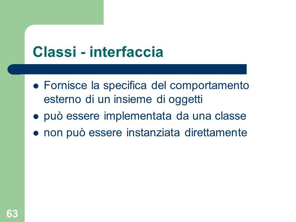 Classi - interfaccia Fornisce la specifica del comportamento esterno di un insieme di oggetti. può essere implementata da una classe.