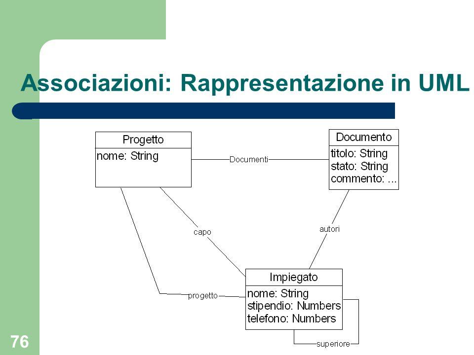 Associazioni: Rappresentazione in UML