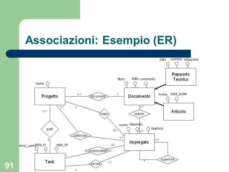 Associazioni: Esempio (ER)