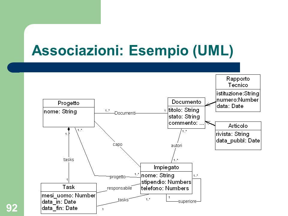 Associazioni: Esempio (UML)