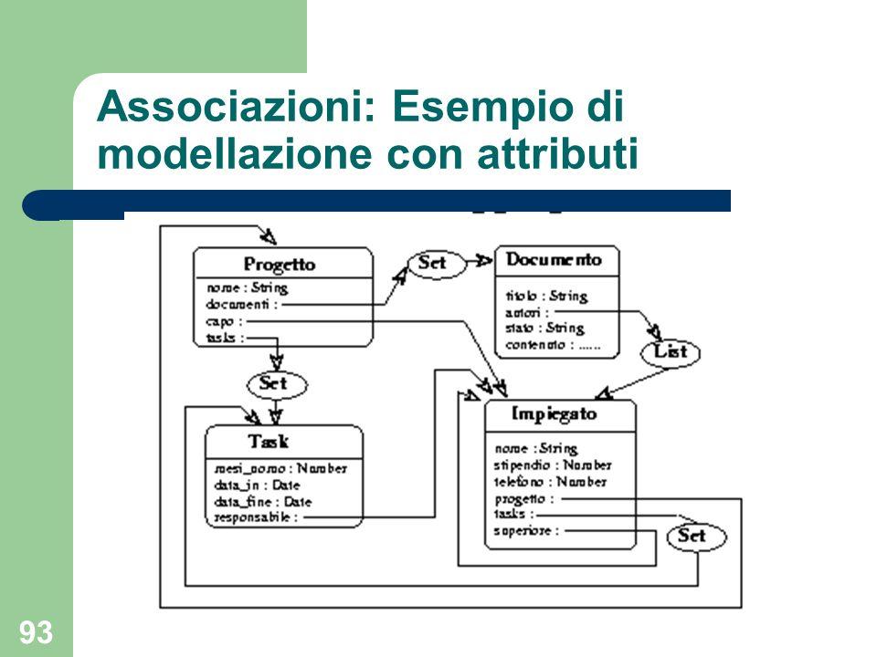 Associazioni: Esempio di modellazione con attributi