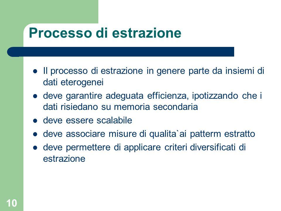 Processo di estrazione