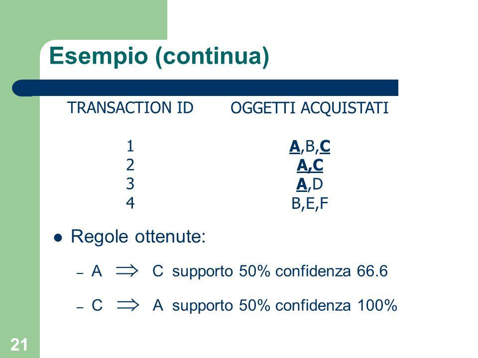 Esempio (continua) Regole ottenute: TRANSACTION ID 1 2 3 4