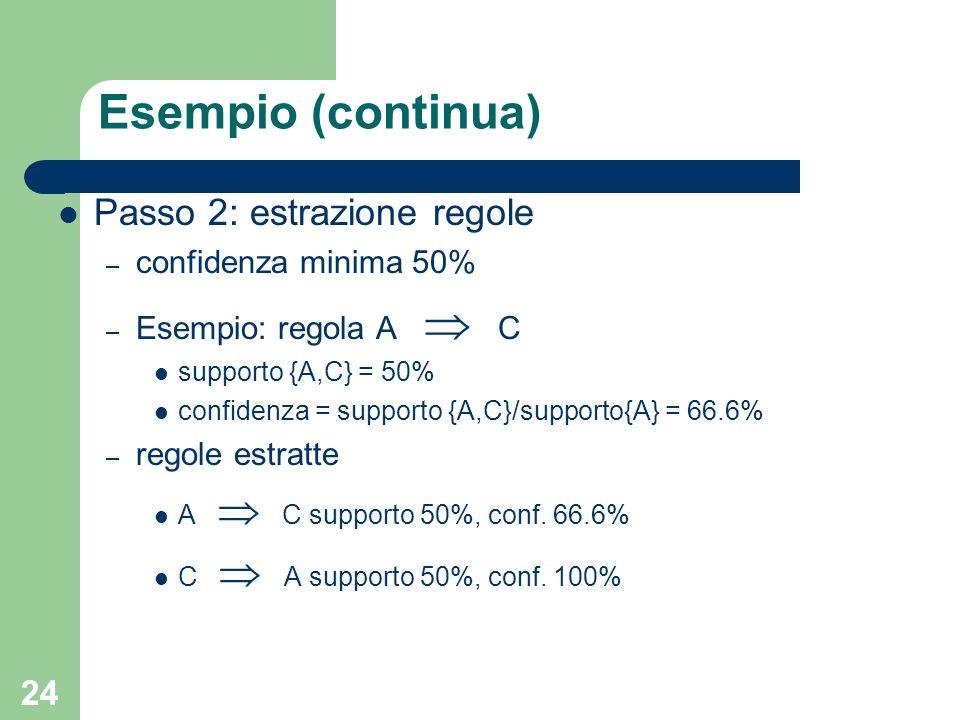 Esempio (continua) Passo 2: estrazione regole confidenza minima 50%