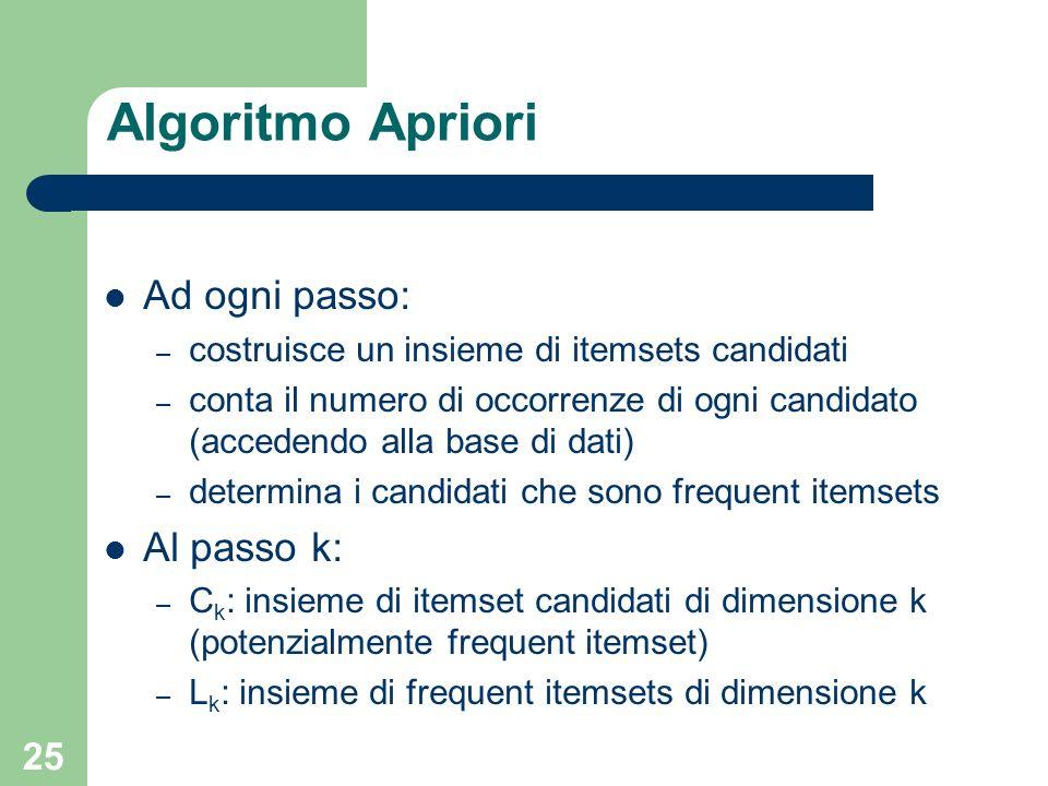 Algoritmo Apriori Ad ogni passo: Al passo k: