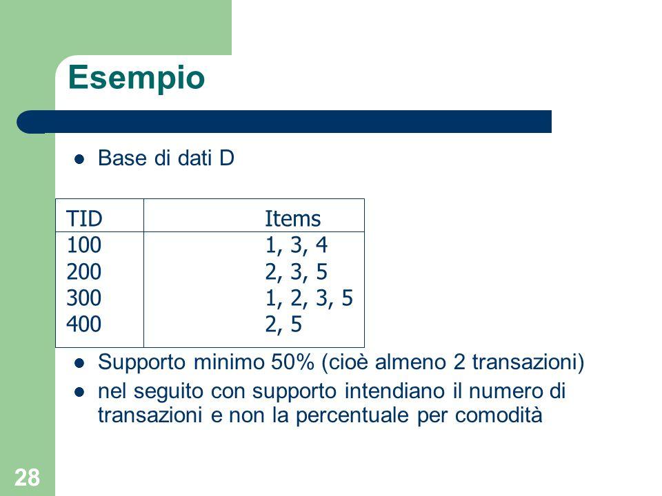 Esempio Base di dati D TID Items 100 1, 3, 4 200 2, 3, 5