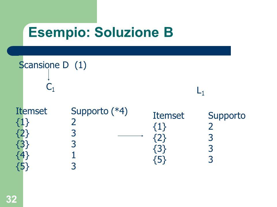 Esempio: Soluzione B Scansione D (1) C1 L1 Itemset Supporto (*4)