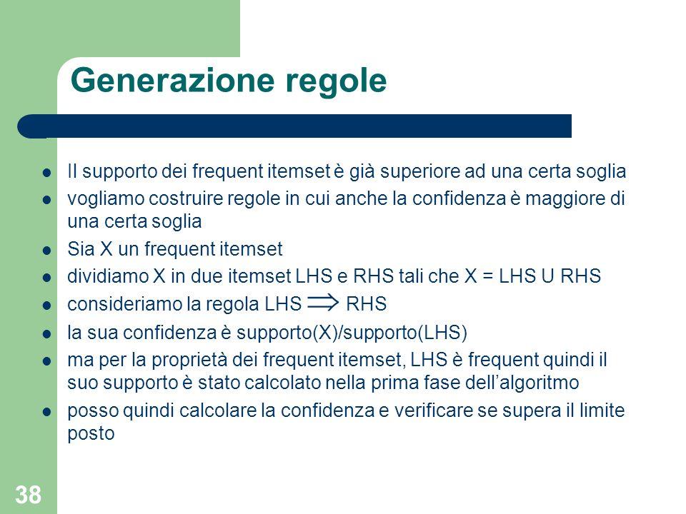 Generazione regole Il supporto dei frequent itemset è già superiore ad una certa soglia.