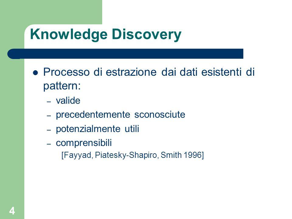 Knowledge Discovery Processo di estrazione dai dati esistenti di pattern: valide. precedentemente sconosciute.