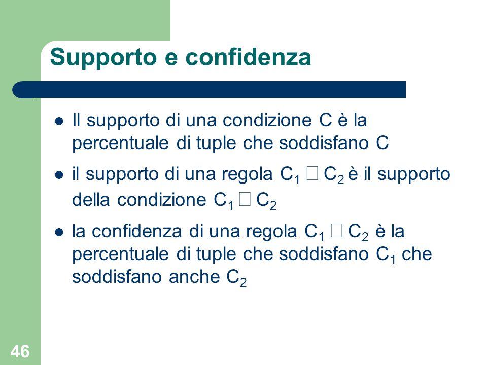 Supporto e confidenza Il supporto di una condizione C è la percentuale di tuple che soddisfano C.