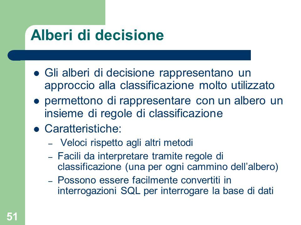 Alberi di decisione Gli alberi di decisione rappresentano un approccio alla classificazione molto utilizzato.