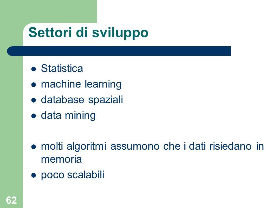 Settori di sviluppo Statistica machine learning database spaziali