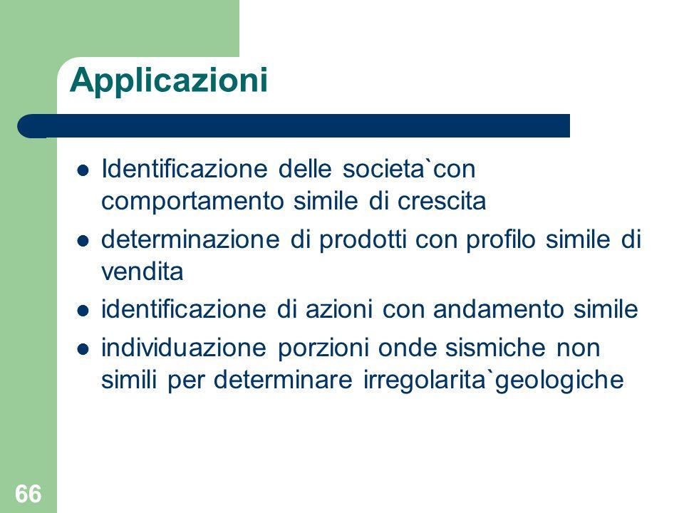 Applicazioni Identificazione delle societa`con comportamento simile di crescita. determinazione di prodotti con profilo simile di vendita.