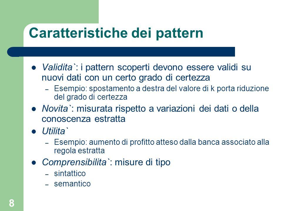 Caratteristiche dei pattern