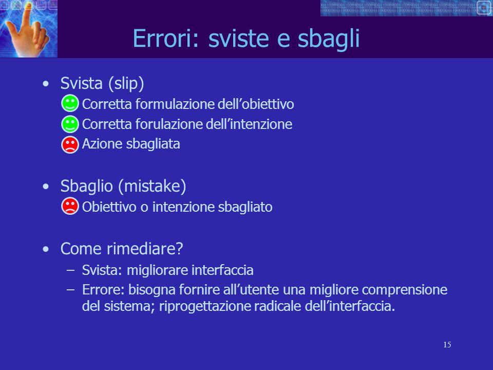 Errori: sviste e sbagli