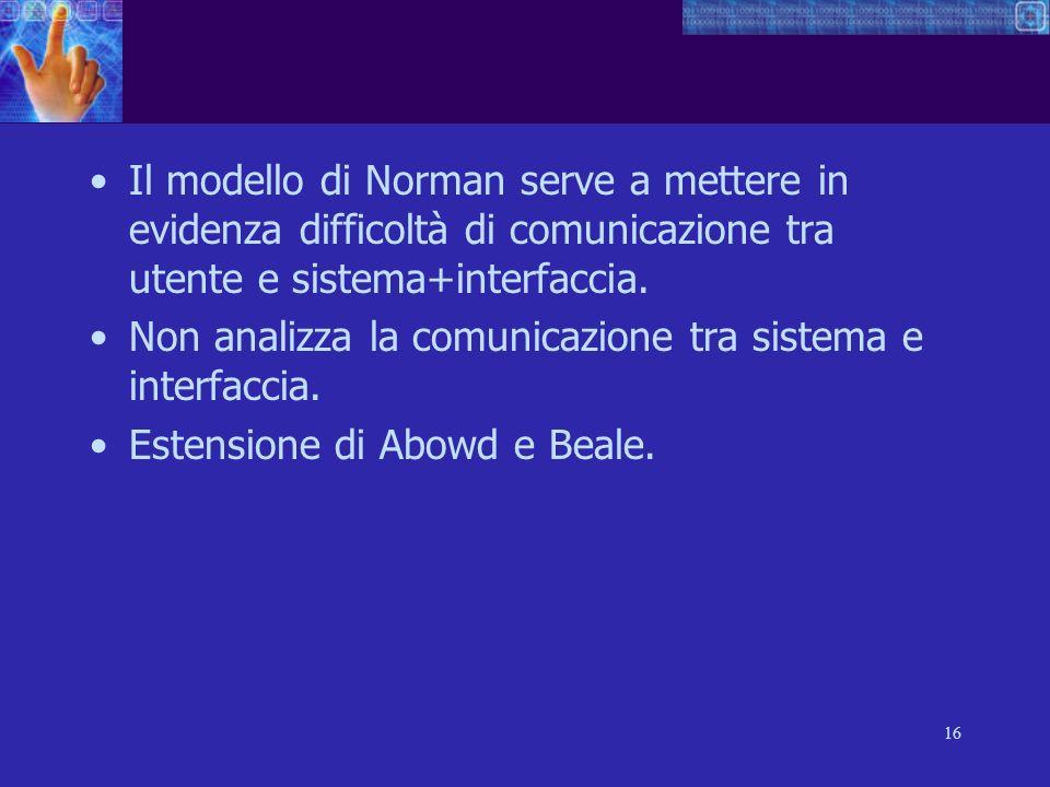 Il modello di Norman serve a mettere in evidenza difficoltà di comunicazione tra utente e sistema+interfaccia.