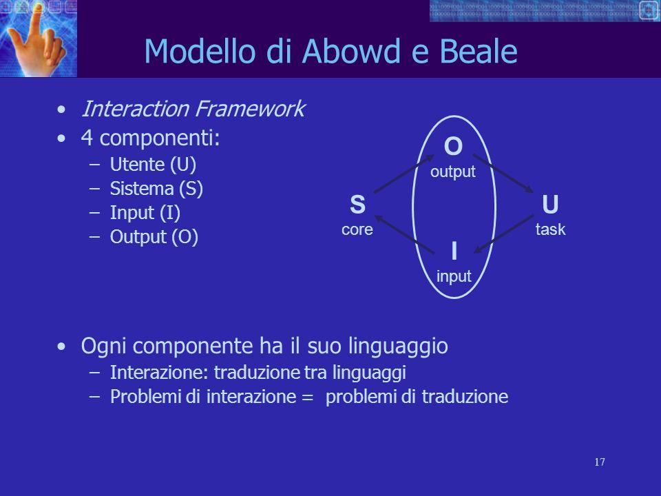 Modello di Abowd e Beale