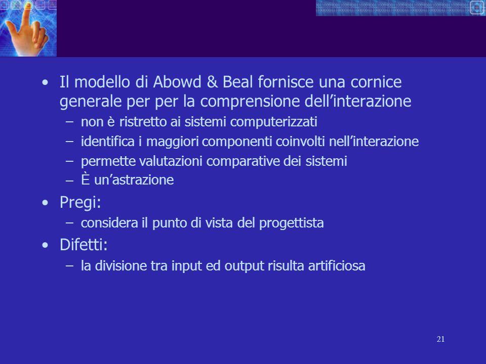 Il modello di Abowd & Beal fornisce una cornice generale per per la comprensione dell'interazione