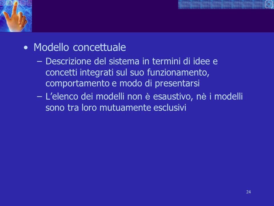 Modello concettuale Descrizione del sistema in termini di idee e concetti integrati sul suo funzionamento, comportamento e modo di presentarsi.