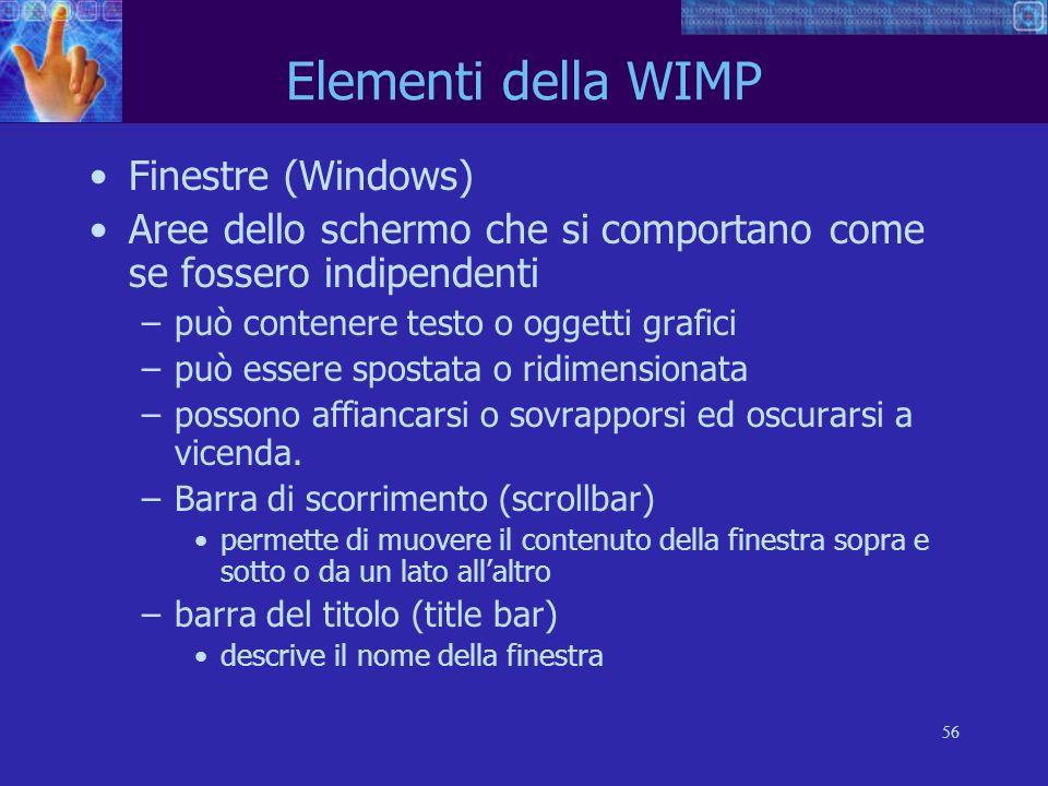 Elementi della WIMP Finestre (Windows)