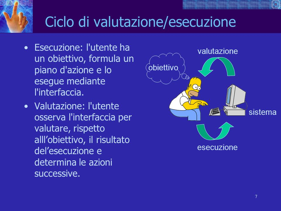 Ciclo di valutazione/esecuzione