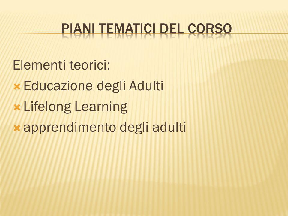 Piani tematici del corso