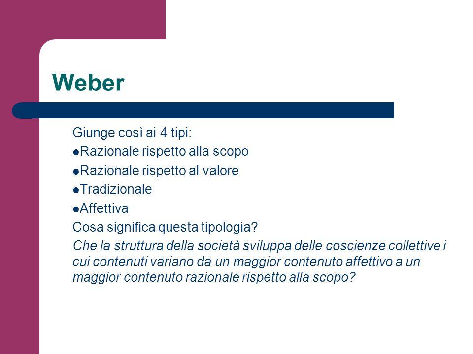 Weber Giunge così ai 4 tipi: Razionale rispetto alla scopo