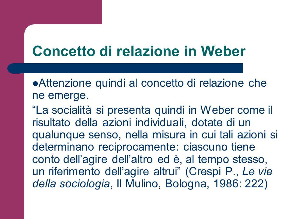 Concetto di relazione in Weber