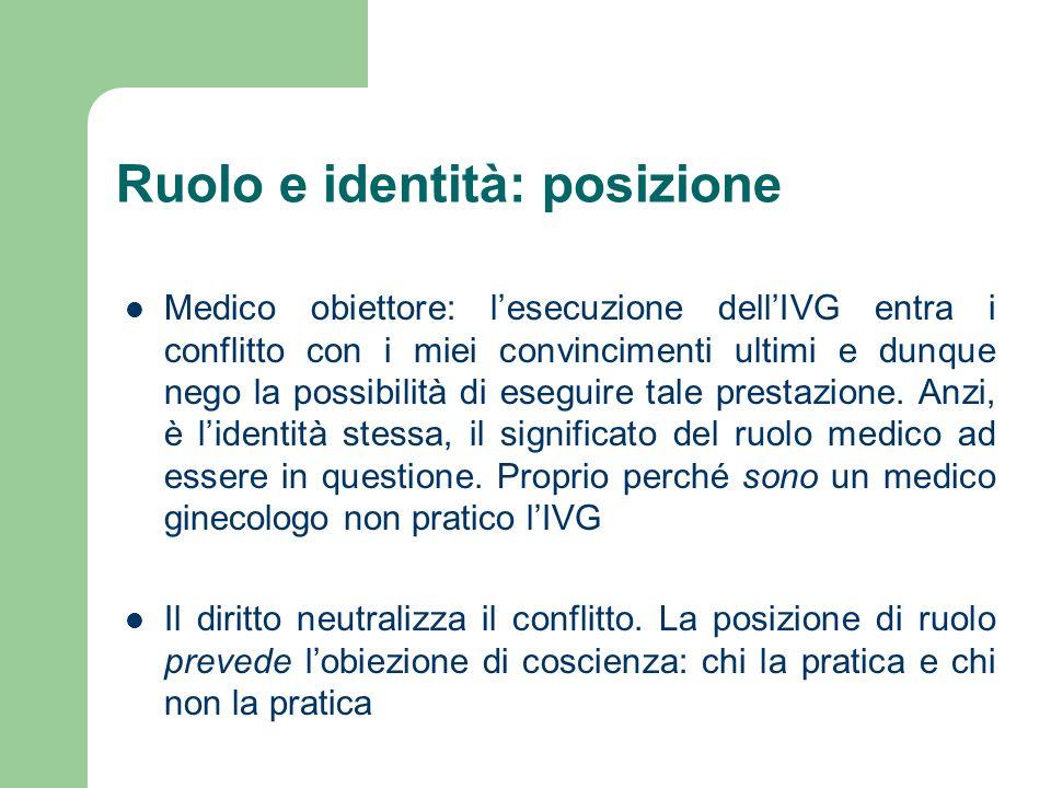 Ruolo e identità: posizione
