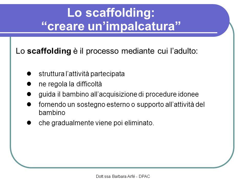 Lo scaffolding: creare un'impalcatura