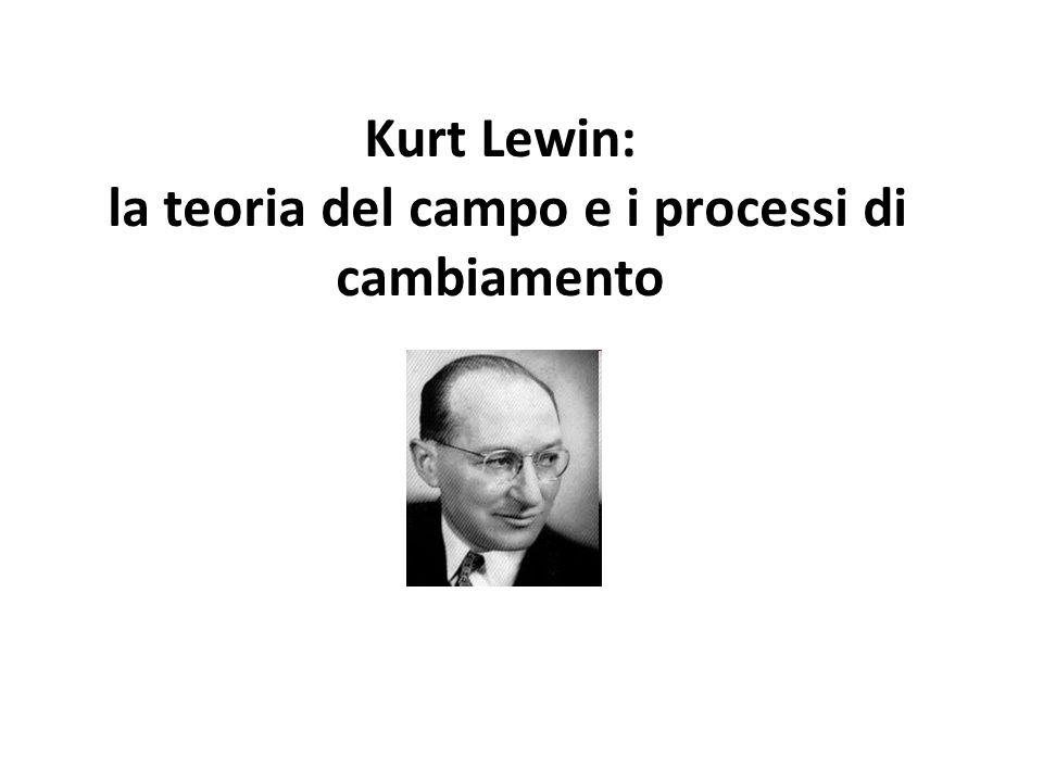 Kurt Lewin: la teoria del campo e i processi di cambiamento