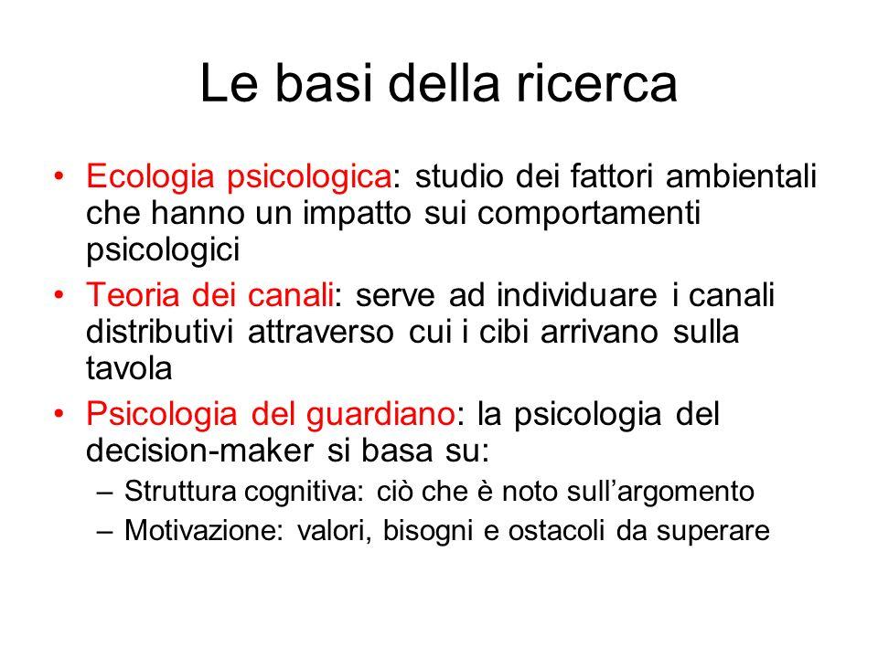 Le basi della ricerca Ecologia psicologica: studio dei fattori ambientali che hanno un impatto sui comportamenti psicologici.