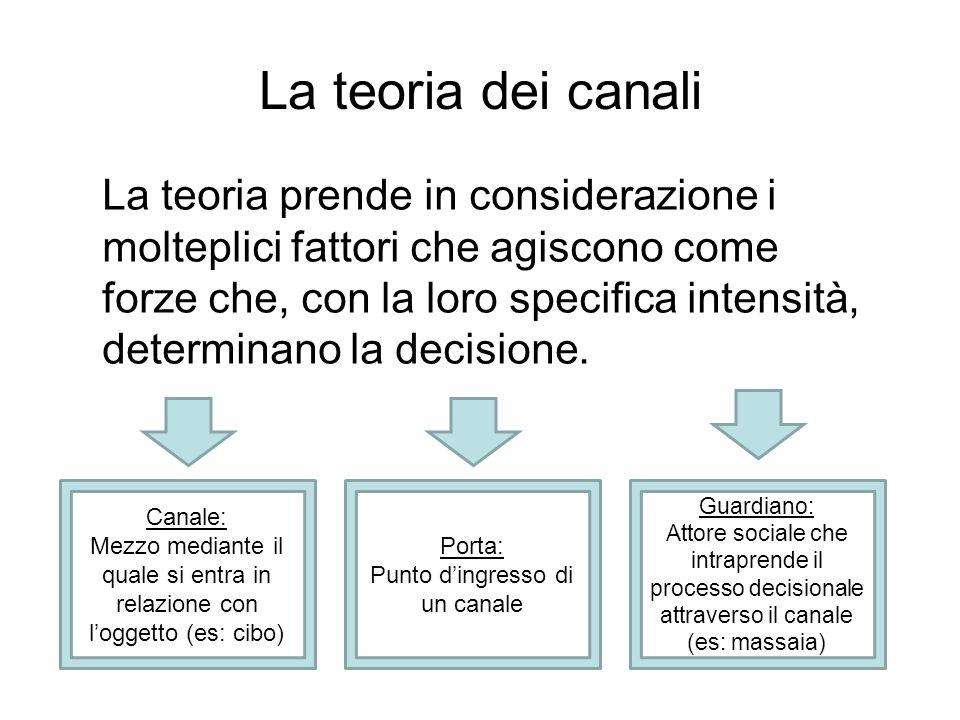 La teoria dei canali