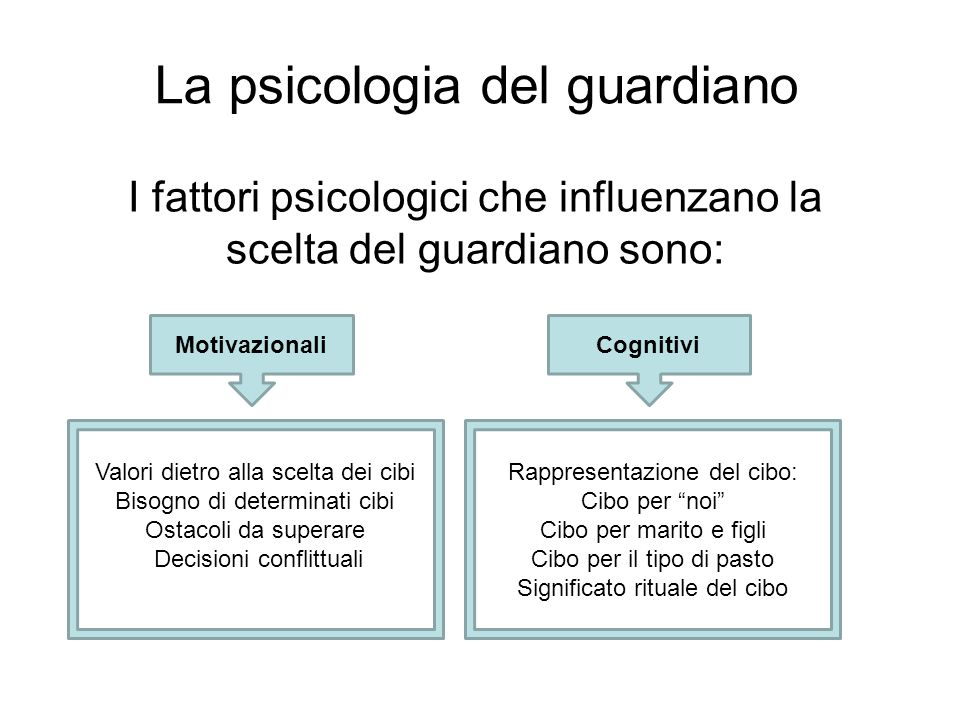 La psicologia del guardiano