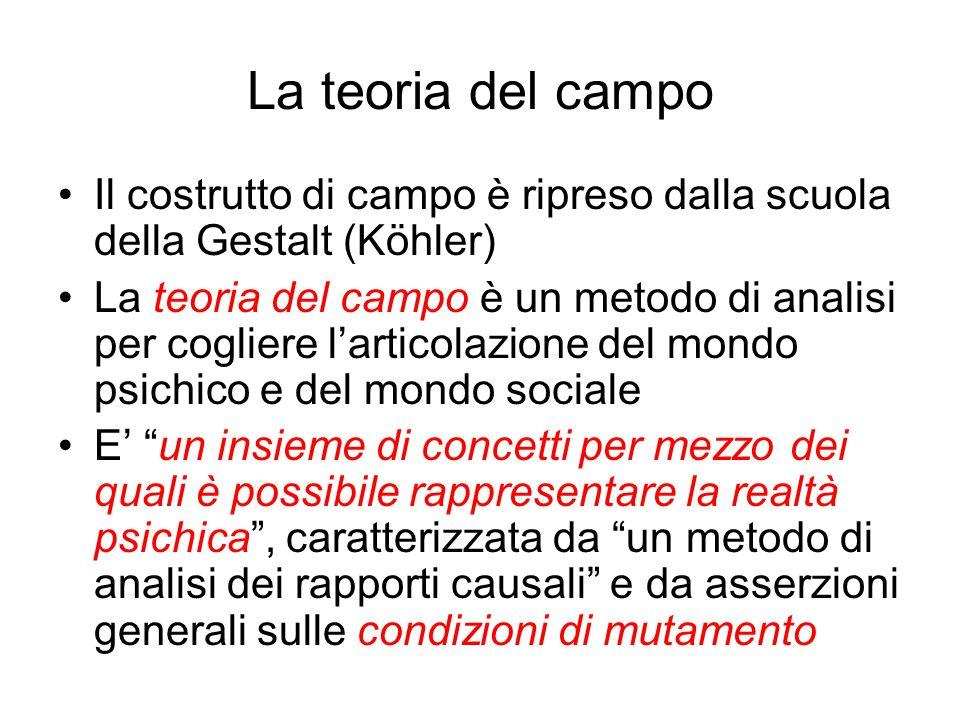 La teoria del campo Il costrutto di campo è ripreso dalla scuola della Gestalt (Köhler)